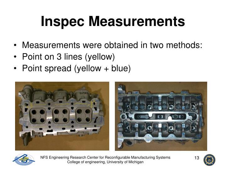 Inspec Measurements