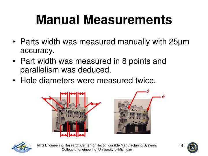 Manual Measurements