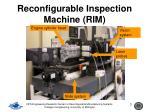 reconfigurable inspection machine rim1