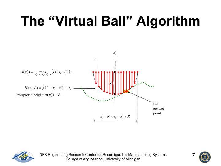 """The """"Virtual Ball"""" Algorithm"""