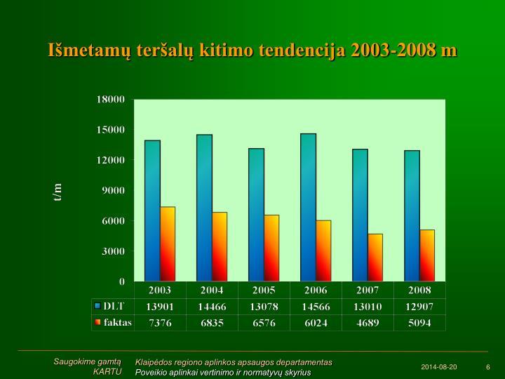 Išmetamų teršalų kitimo tendencija 2003-2008 m