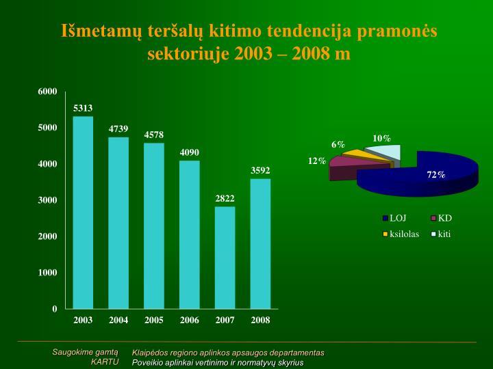 Išmetamų teršalų kitimo tendencija pramonės sektoriuje 2003 – 2008 m