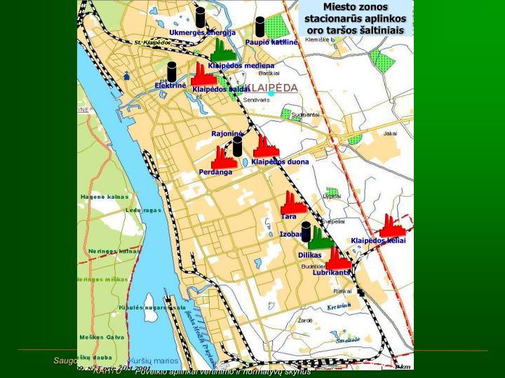 Miesto zonos stacionarūs aplinkos oro taršos šaltiniais