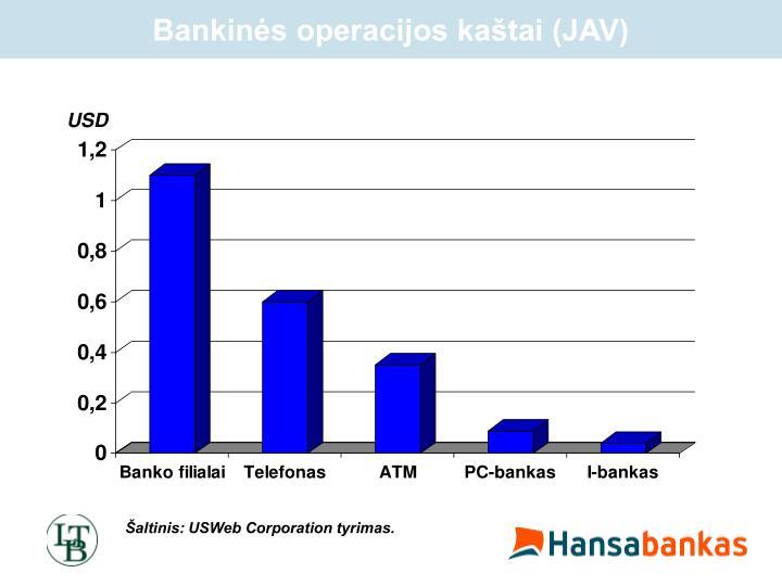 Bankinės operacijos kaštai (JAV)