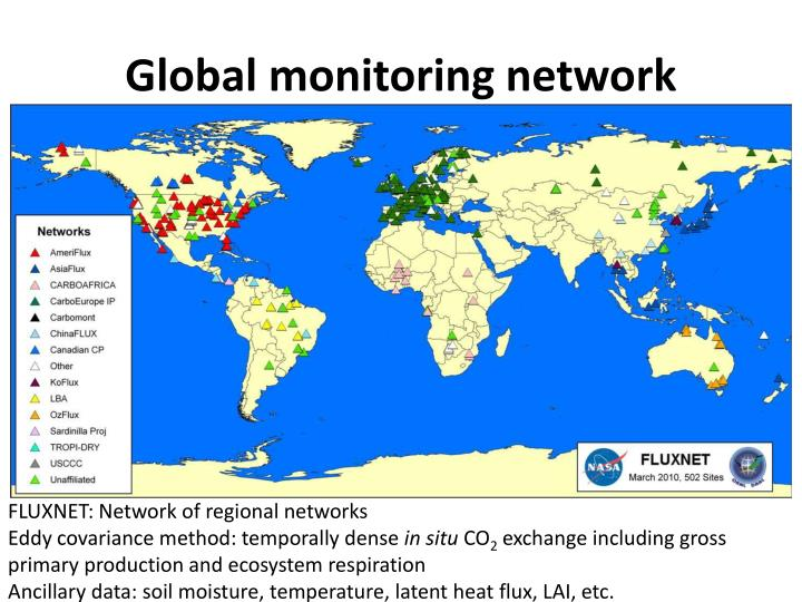 Global monitoring network
