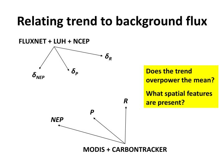 Relating trend to background flux