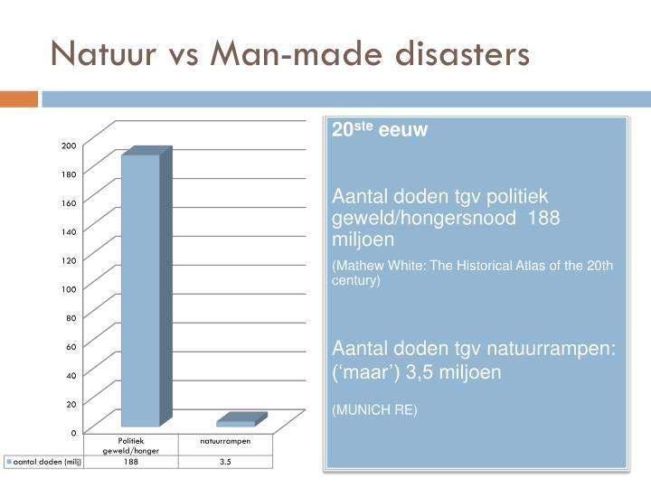 Natuur vs Man-made disasters