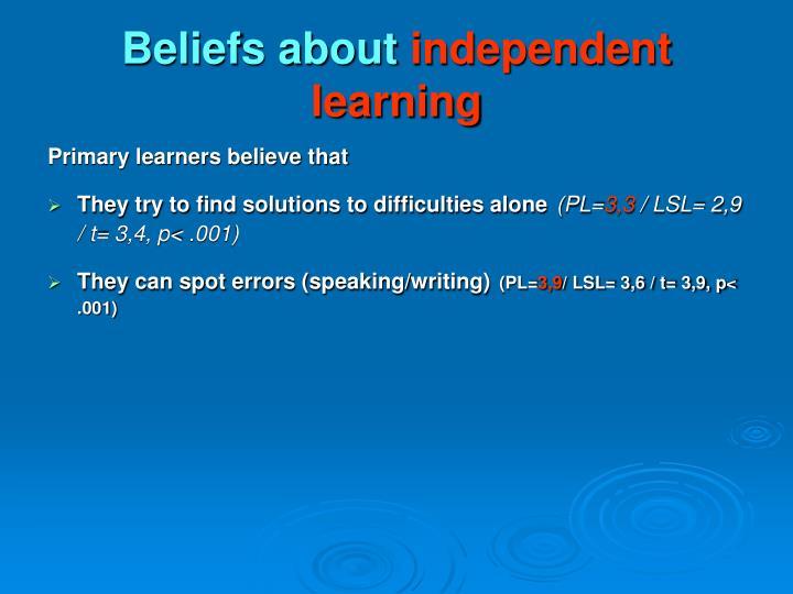 Beliefs about