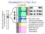 encoding of f e w