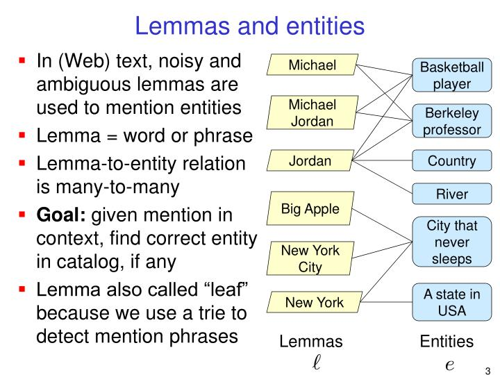 Lemmas and entities