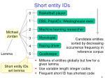 short entity ids