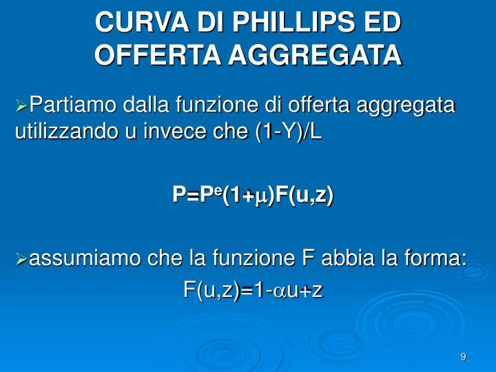 CURVA DI PHILLIPS ED OFFERTA AGGREGATA