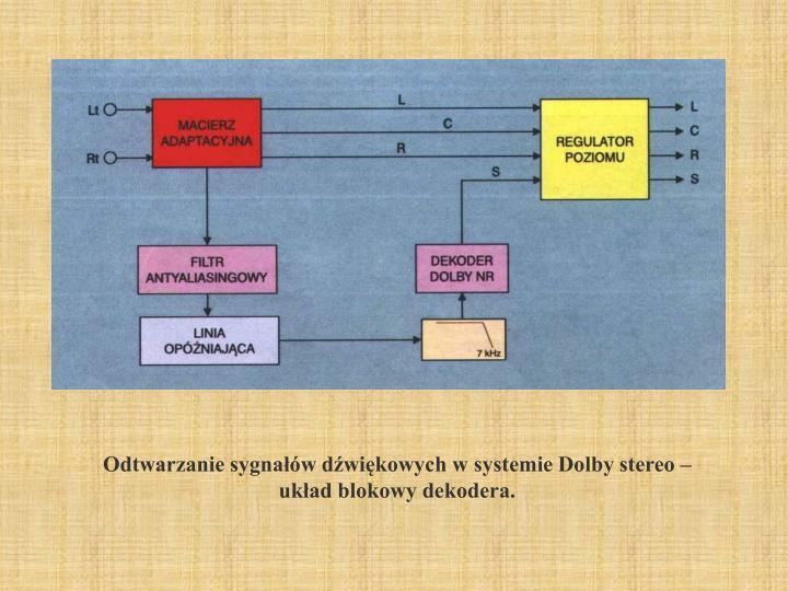 Odtwarzanie sygnałów dźwiękowych w systemie Dolby stereo –