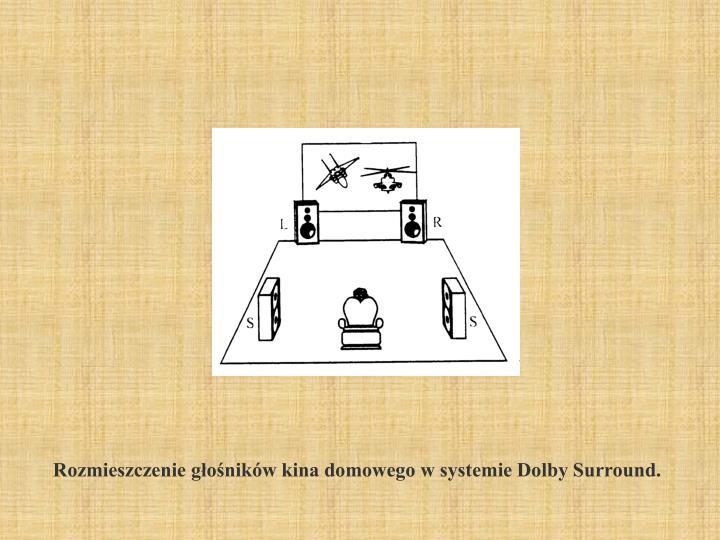 Rozmieszczenie głośników kina domowego w systemie Dolby Surround.