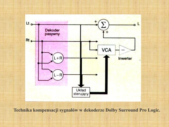 Technika kompensacji sygnałów w dekoderze Dolby Surround Pro Logic.