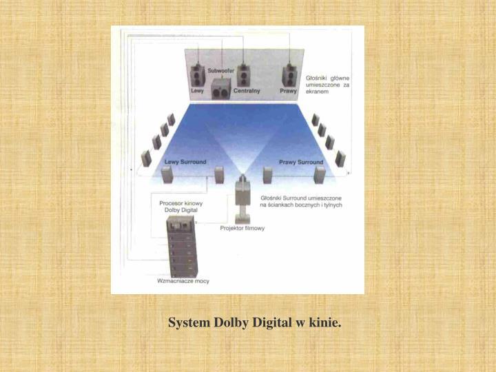 System Dolby Digital w kinie.