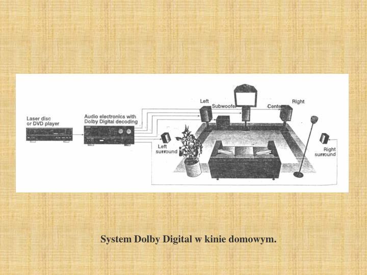 System Dolby Digital w kinie domowym.