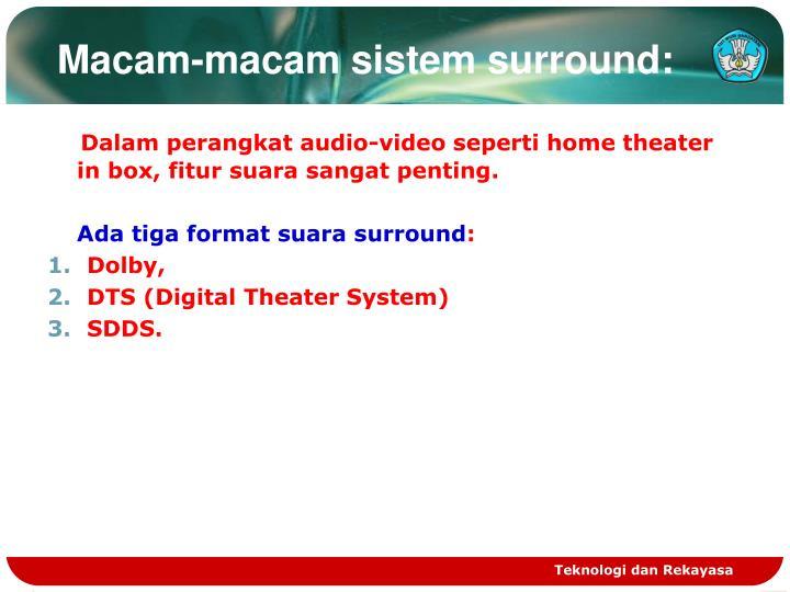 Macam-macam sistem surround: