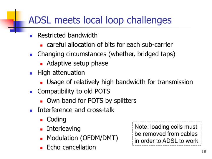 ADSL meets local loop challenges