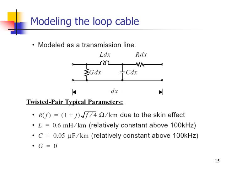 Modeling the loop cable