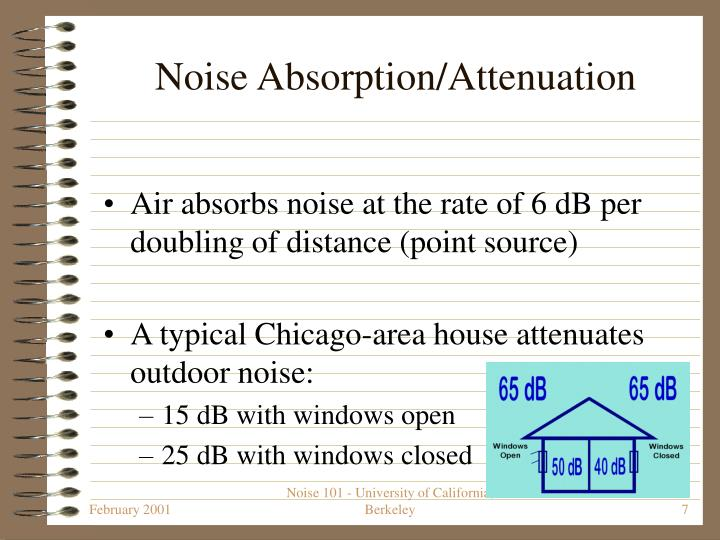Noise Absorption/Attenuation