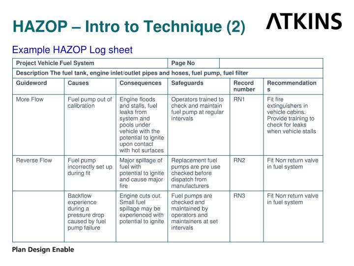HAZOP – Intro to Technique (2)