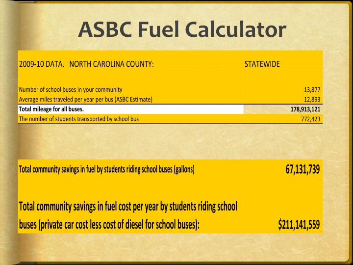 ASBC Fuel Calculator