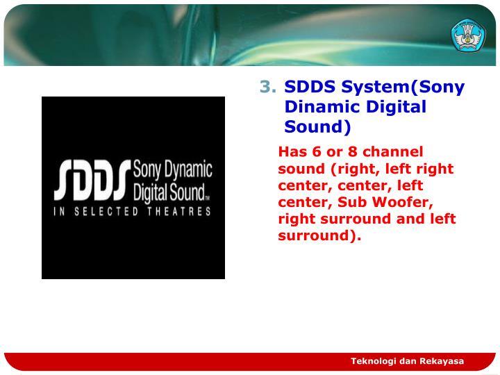 SDDS System(Sony