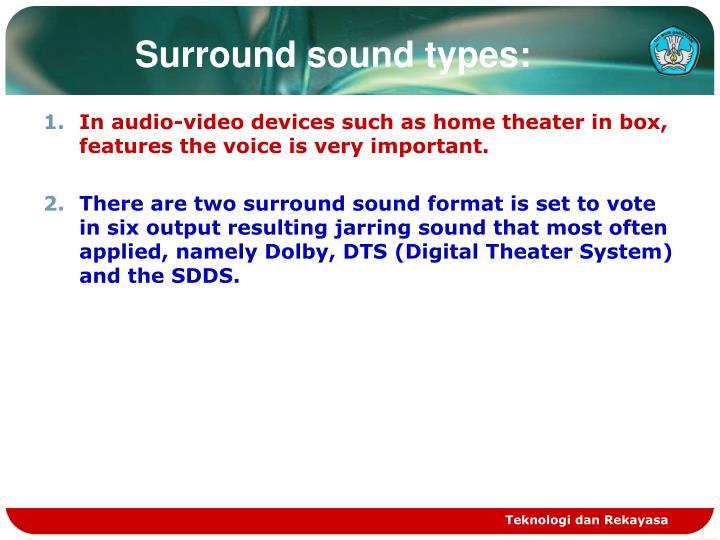 Surround sound types: