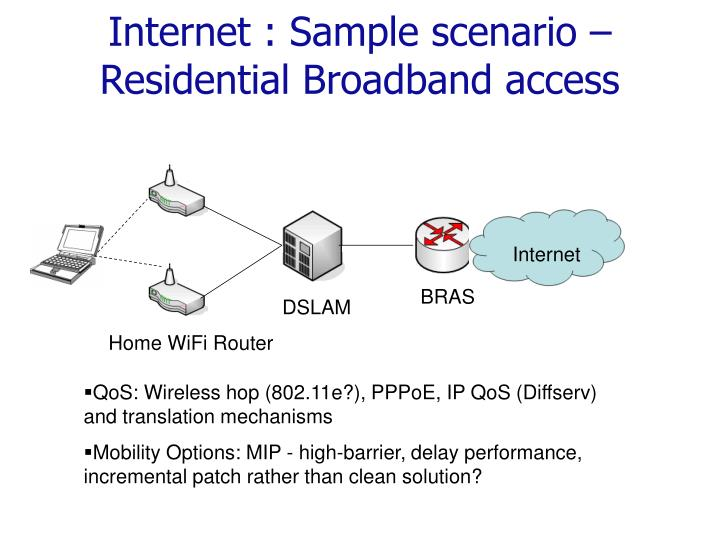 Internet : Sample scenario – Residential Broadband access