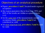 objectives of an analytical procedure6