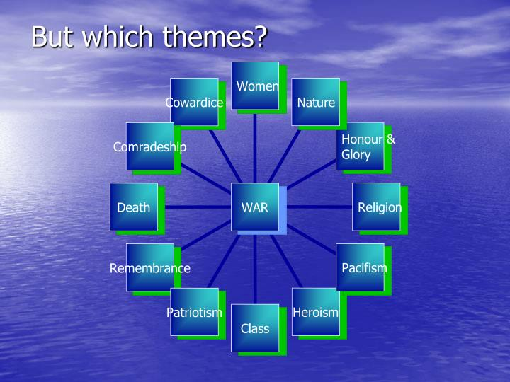 But which themes?