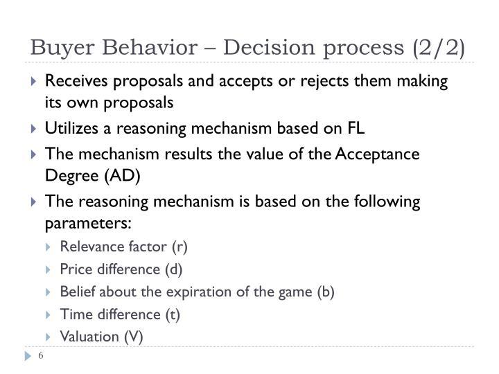 Buyer Behavior – Decision process (2/2)