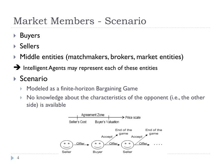 Market Members - Scenario