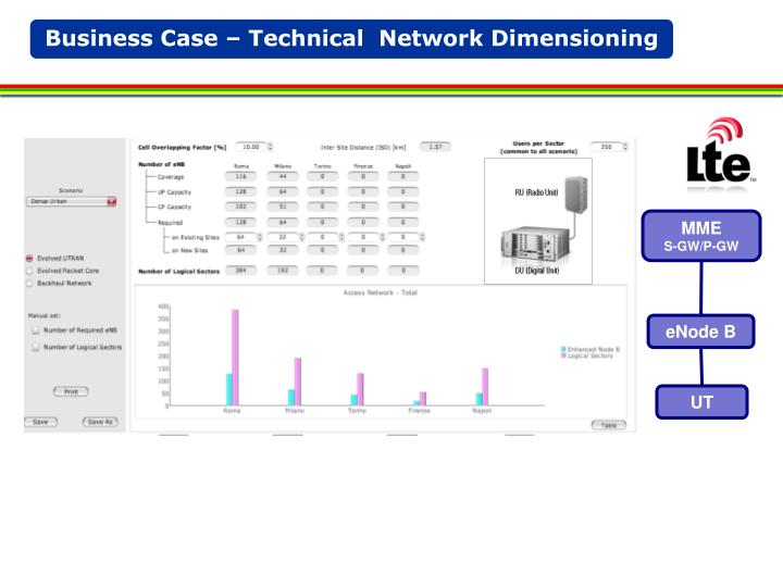 Business Case – Technical