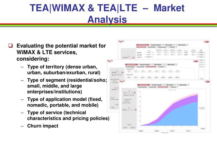 TEA WIMAX & TEA LTE  –  Market Analysis