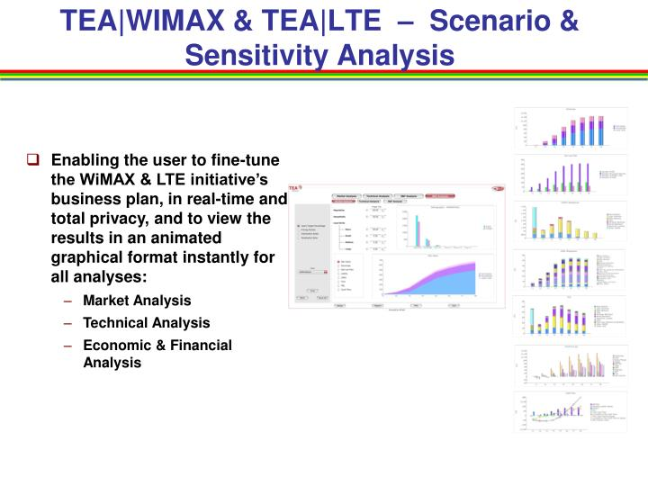 TEA WIMAX & TEA LTE