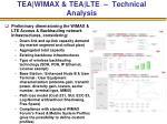 tea wimax tea lte technical analysis