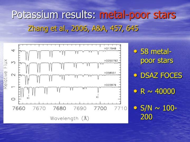 Potassium results: