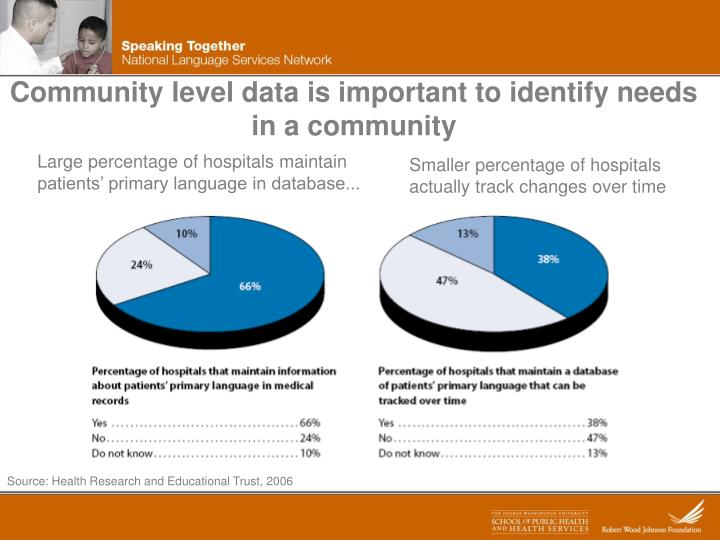 Community level data is important to identify needs in a community