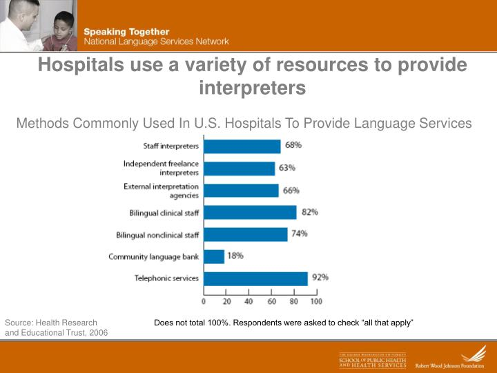 Hospitals use a variety of resources to provide interpreters