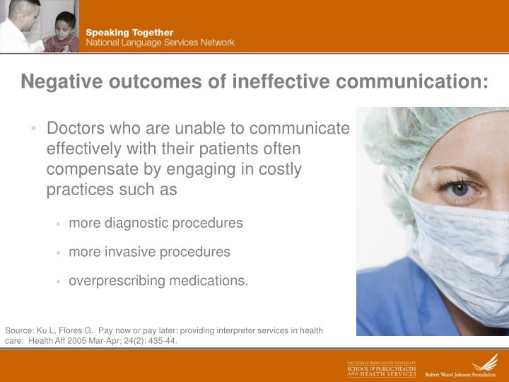 Negative outcomes of ineffective communication: