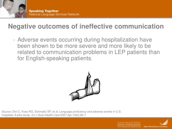 Negative outcomes of ineffective communication