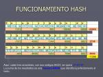 funcionamiento hash1