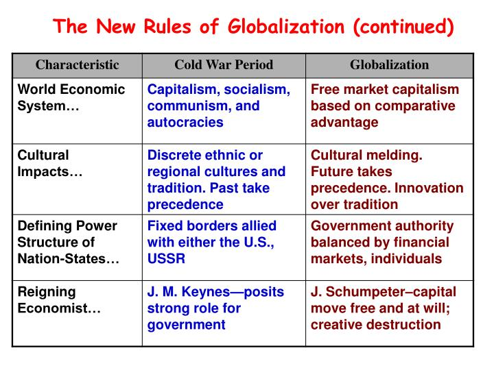 The New Rules of Globalization