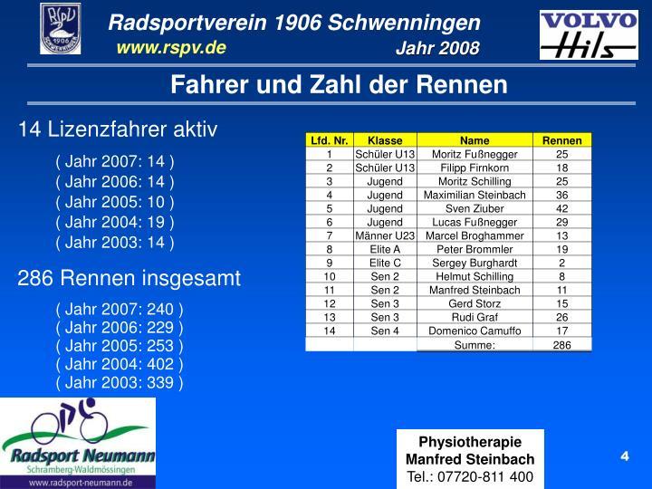 Fahrer und Zahl der Rennen