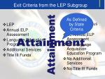 exit criteria from the lep subgroup