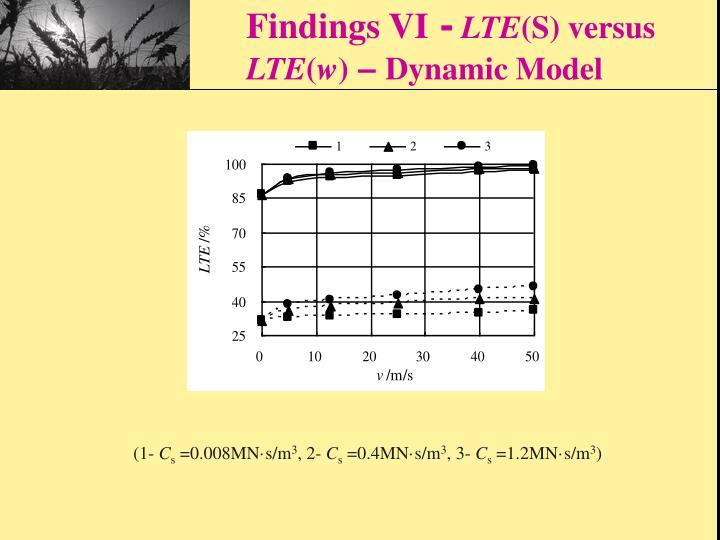 Findings VI