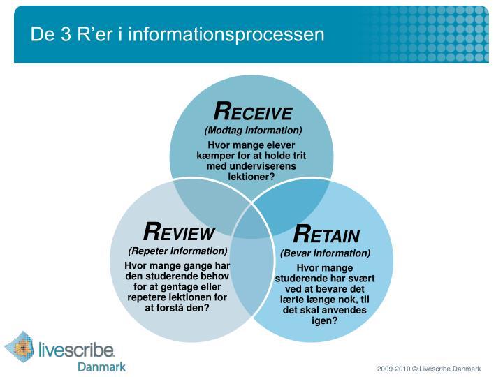 De 3 R'er i informationsprocessen