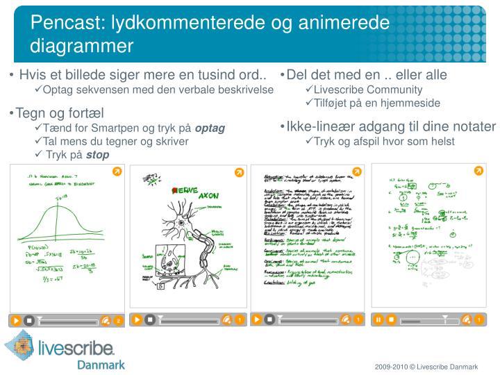 Pencast: lydkommenterede og animerede diagrammer